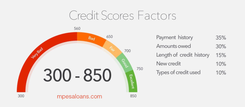 What-is-a-credit-score.jpg